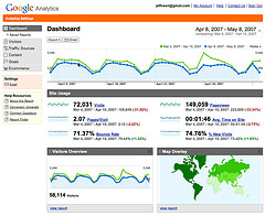 Google Analytics New UI
