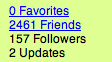 2461 Friends on Twitter